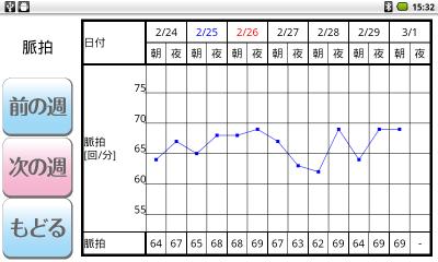 注文住宅の施工管理・現場監督・工事担当※40~50代活躍中